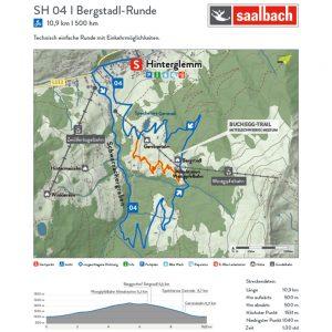 max2_Saalbach Hinterglemm_MTB_3