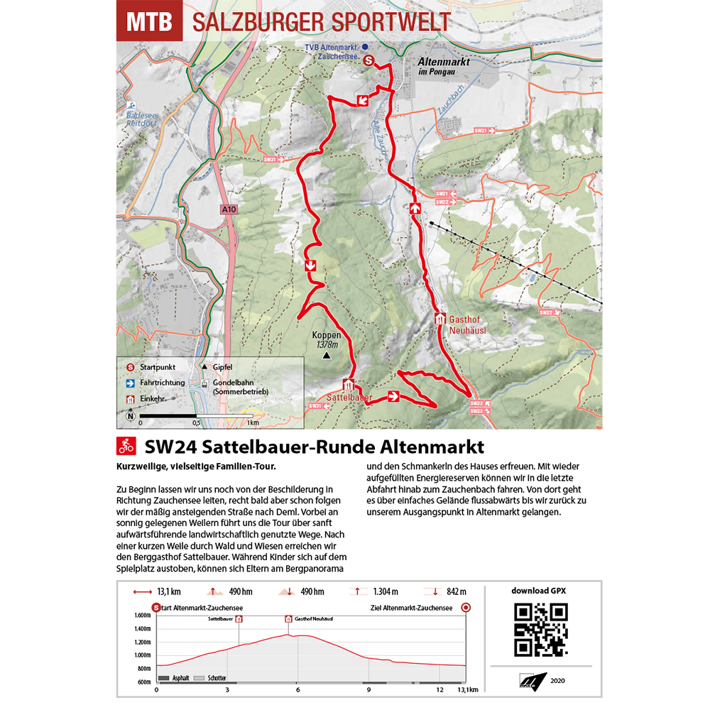 03_Kartographie u Grafikdesign_SalzburgerSportwelt-2